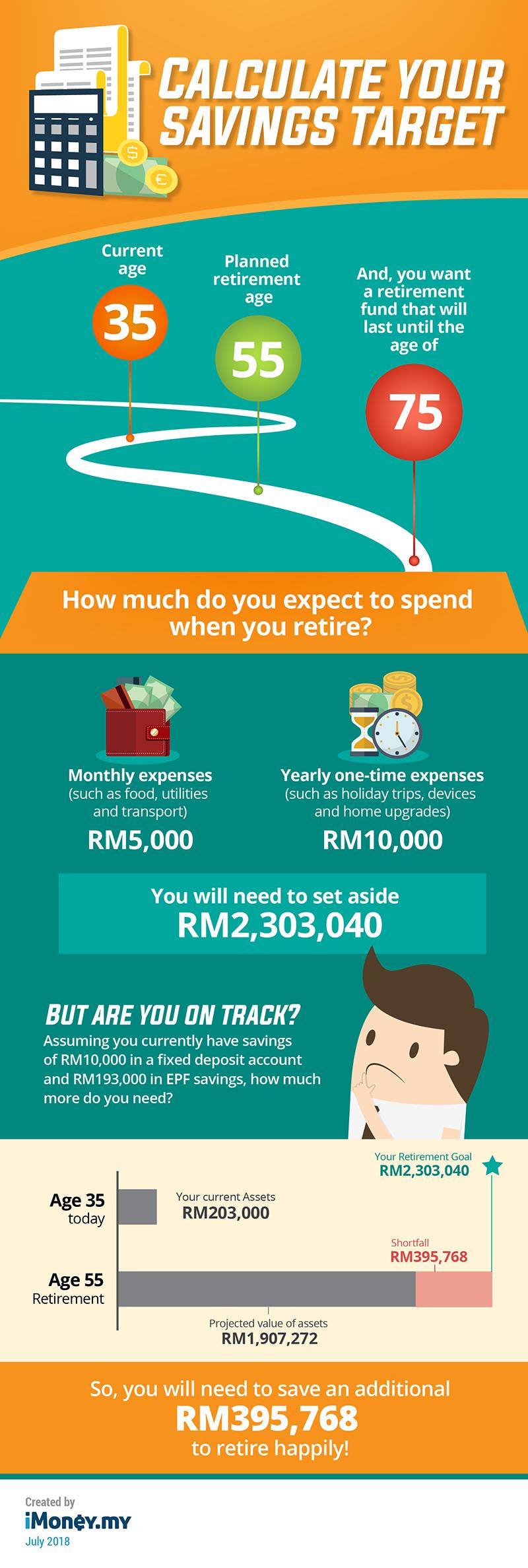 OCBC retirement