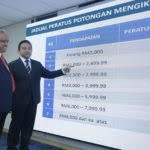 PTPTN Repayment Plan Suspended After National Backlash