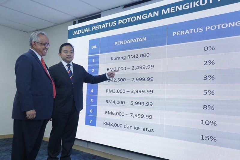 PTPTN Repayment Plan Suspended After National Backlash