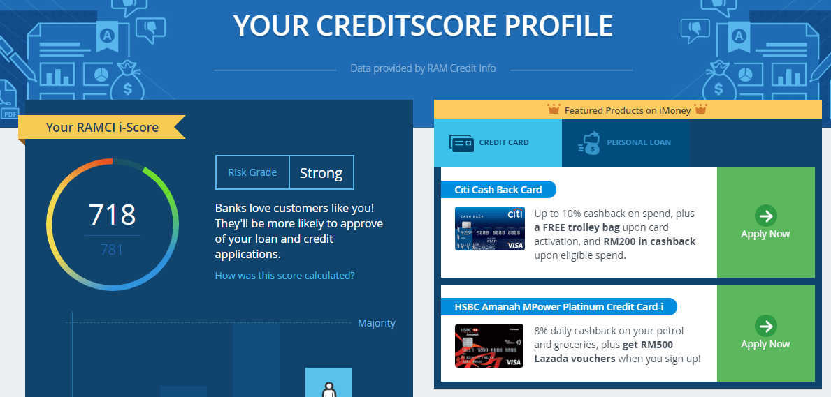 What Your iMoney CreditScore Tells You; And What It All Means