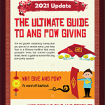 2021: The Ultimate Guide To Ang Pow Giving [Infographic]