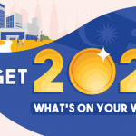 What Do Malaysians Want To See In Budget 2022?