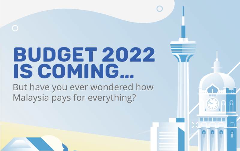Where Does Malaysia Get Money For Its Budget [Infographic]