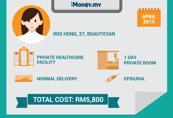 #2_cost-of-giving-birth-in-malaysia (1)