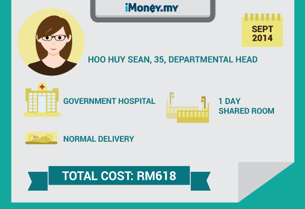 #3_cost-of-giving-birth-in-malaysia (1)