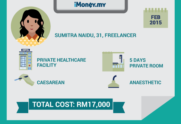 #4_cost-of-giving-birth-in-malaysia (1)