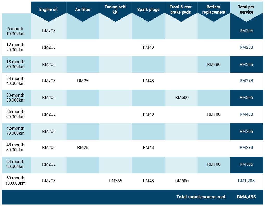 Average Cost Of Car Insurance Per Month In Nc - 44billionlater