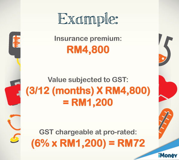 AIA_GST-and-Insurance_#3