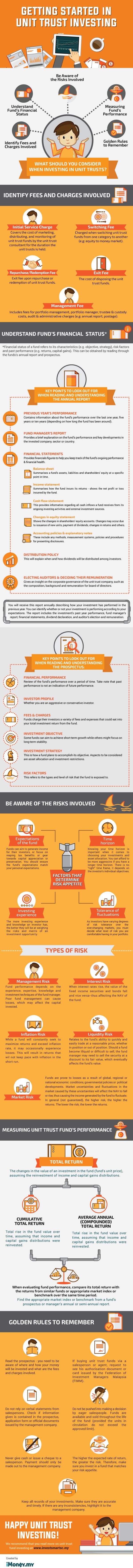 Securities-Commission-Unit-Trust-Infographic_R3