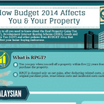 How RPGT, DIBS And GST Affect You And Your Property [Infographic]