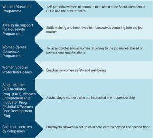 budget 2015 winners table 9