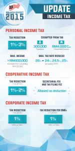 Budget 2015 - Income Tax