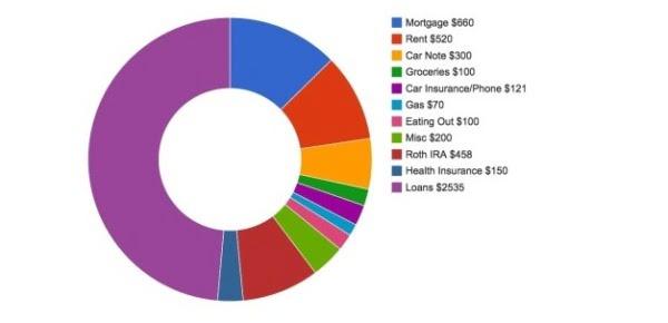 budget_9
