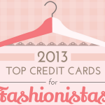 Top Credit Cards For Fashionistas In Malaysia