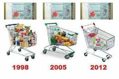 foodprices_3