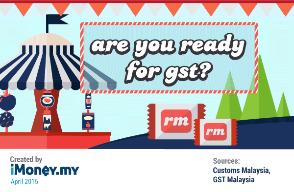 gst-explained_#7