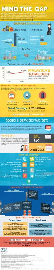 gst_infographic_resized