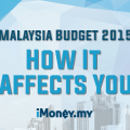 Budget 2015: How It Affects You