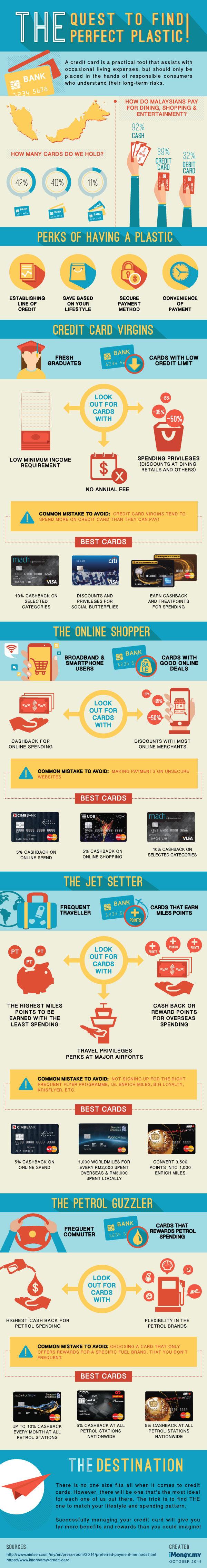 iMoney - Choosing credit card infog_271014 (final2)