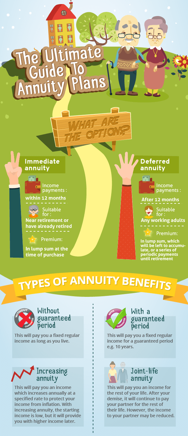 insurance annuity plan