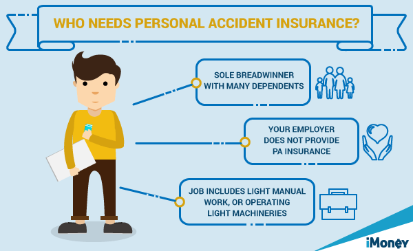 purpose of personal accident insurance The pro-accident coverage crowd counters that any policy conflation is the fault of the enroller or the broker and that when explained properly it still brings a valuable insurance product to.