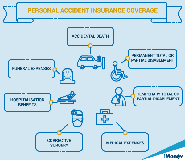 Pa Car Insurance Requirements